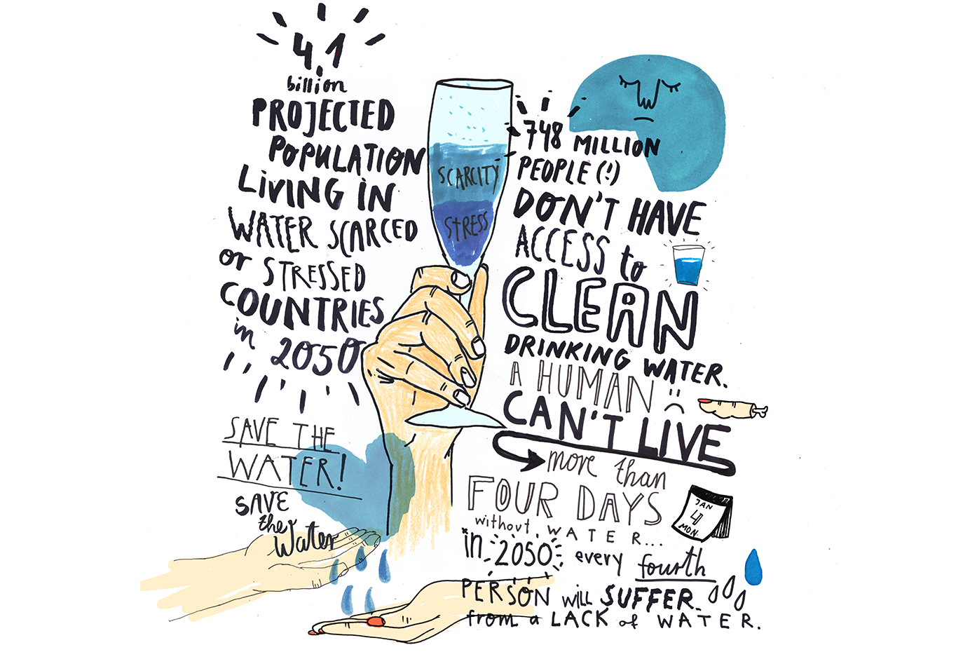 Save the Water (Illustration)
